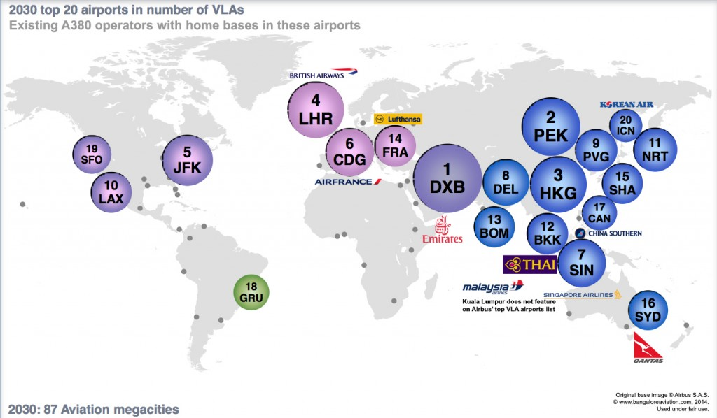 Airbus Global Market Forecast. Top 20 VLA airports by 2030.