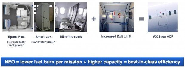 Airbus Cabin Flex. A380 189 seat proposal using new slim seats and lavatories