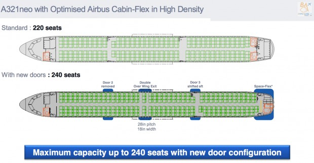 Airbus Cabin Flex. A321neo 240 seat proposal. Cabin layout.