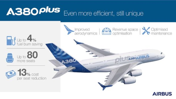 A380plus infographic